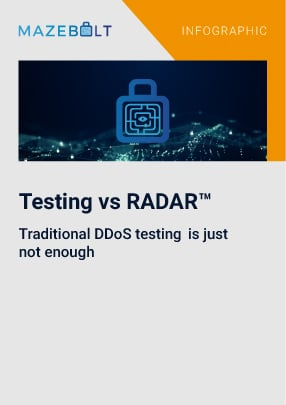 DDoS testing is not enough